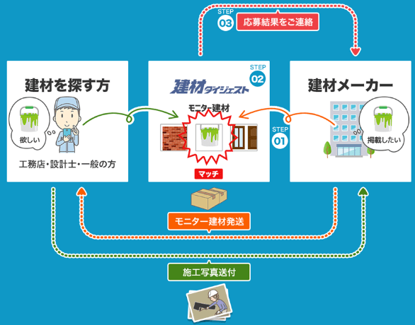 4モニケン-min