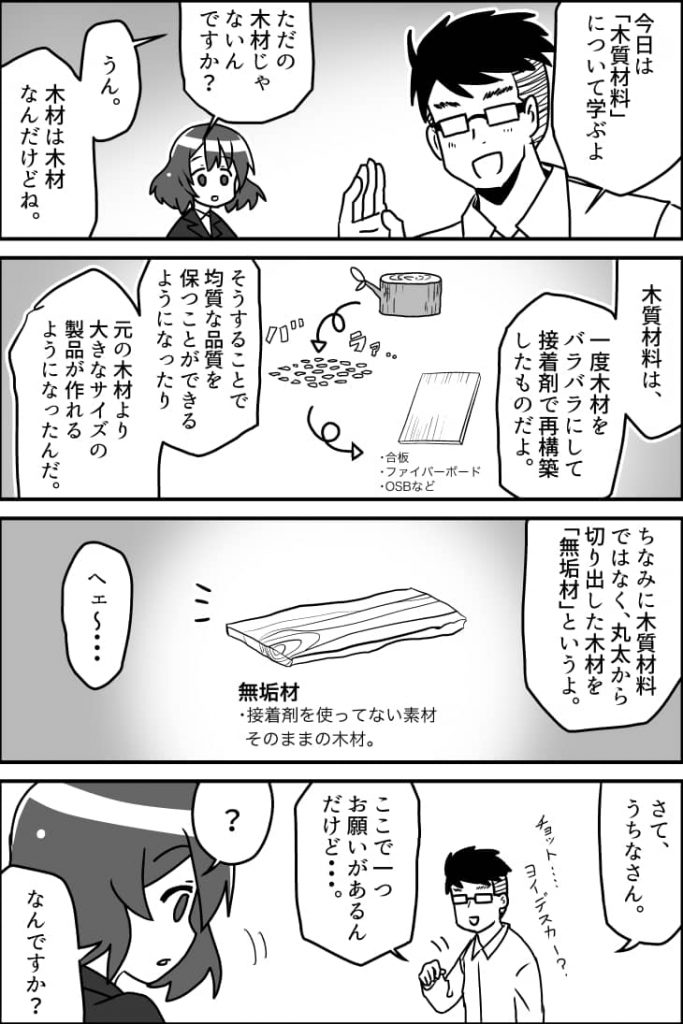 建材ダイジェストマンガ版第8話「木質材料」