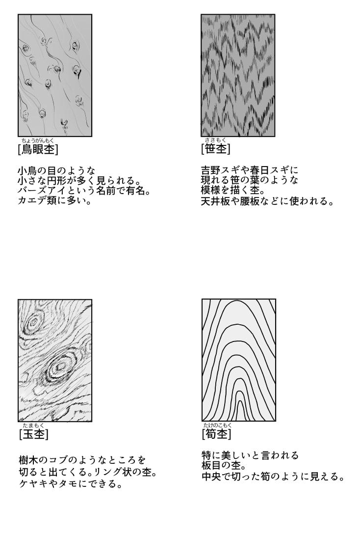 建材ダイジェストマンガ版第10話その3