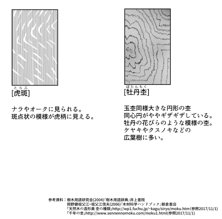 建材ダイジェストマンガ版第10話その5