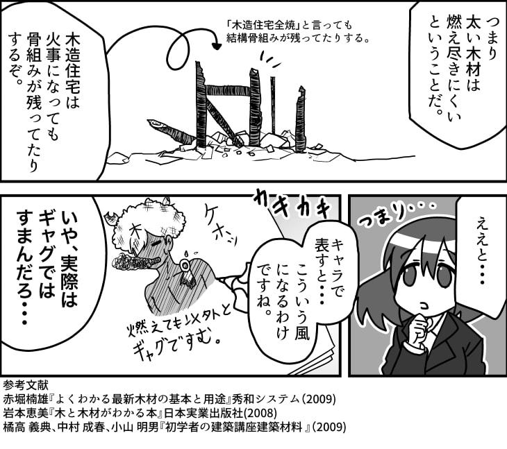 建材ダイジェストマンガ版第15話その2