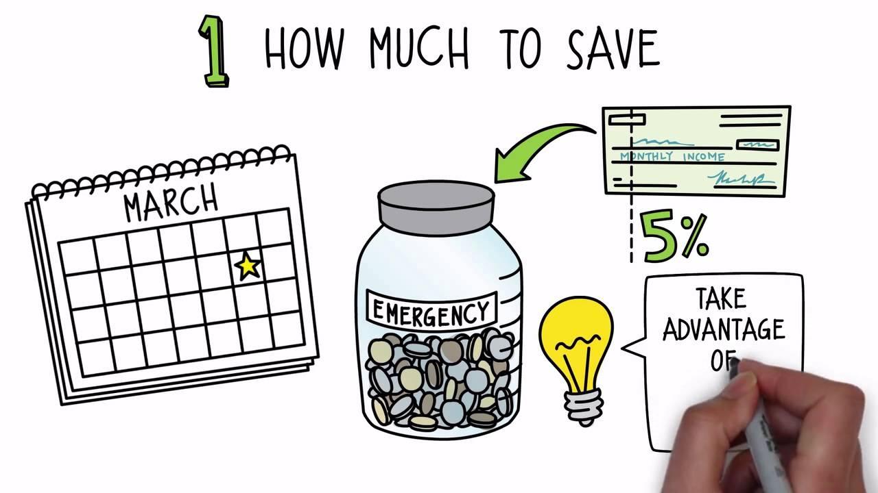 「もしもの為に、今から始める命の貯金」- 3 Things You Need to Know about an Emergency Fund