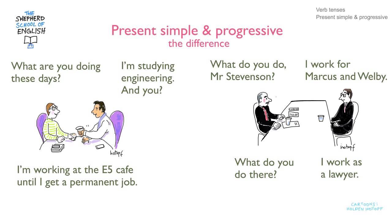 「かゆい所に手が届く!『単純現在形』と『現在進行形』の使い分け」- Present Simple and Present Progressive