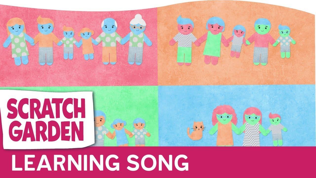 「歌でラクラク覚えよう!家族構成の英語」- The Families Song