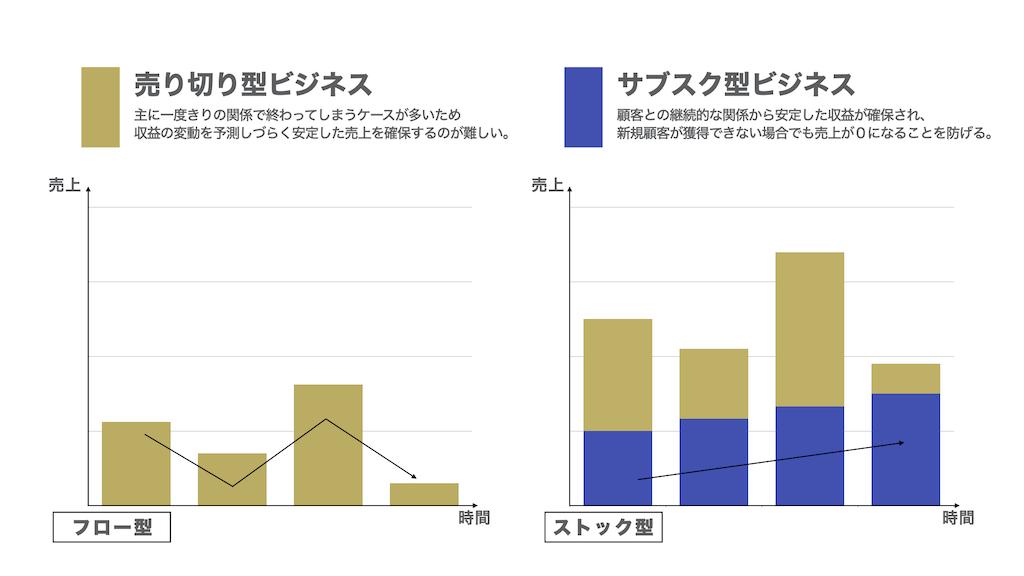 graph-stock