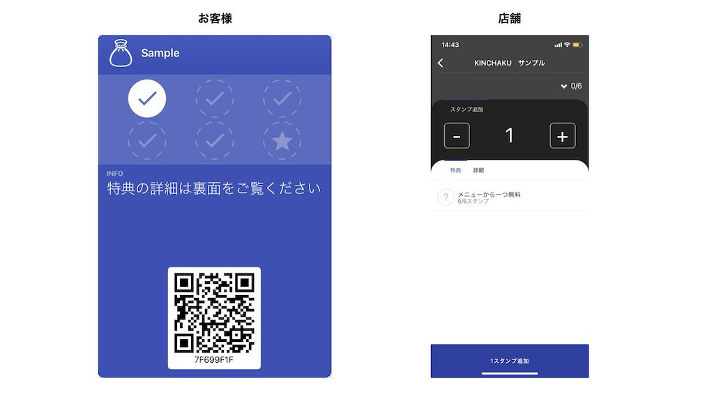 デジタルなスタンプカードやクーポンの発行