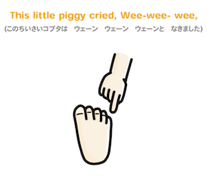 This little piggy cried, Wee-wee-wee,