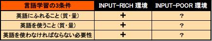 日本で英語を学ぶ「意外なメリット」と小学校英語教育の成否を握る鍵2
