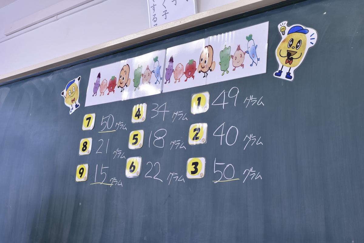 【食のまなび探検隊「カルビー(株)」その1】5