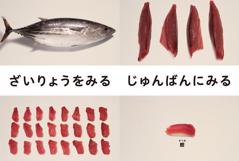 『デザインあ みるほん』2