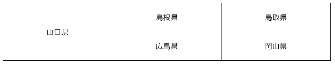【漢字】と【都道府県】の覚え方7