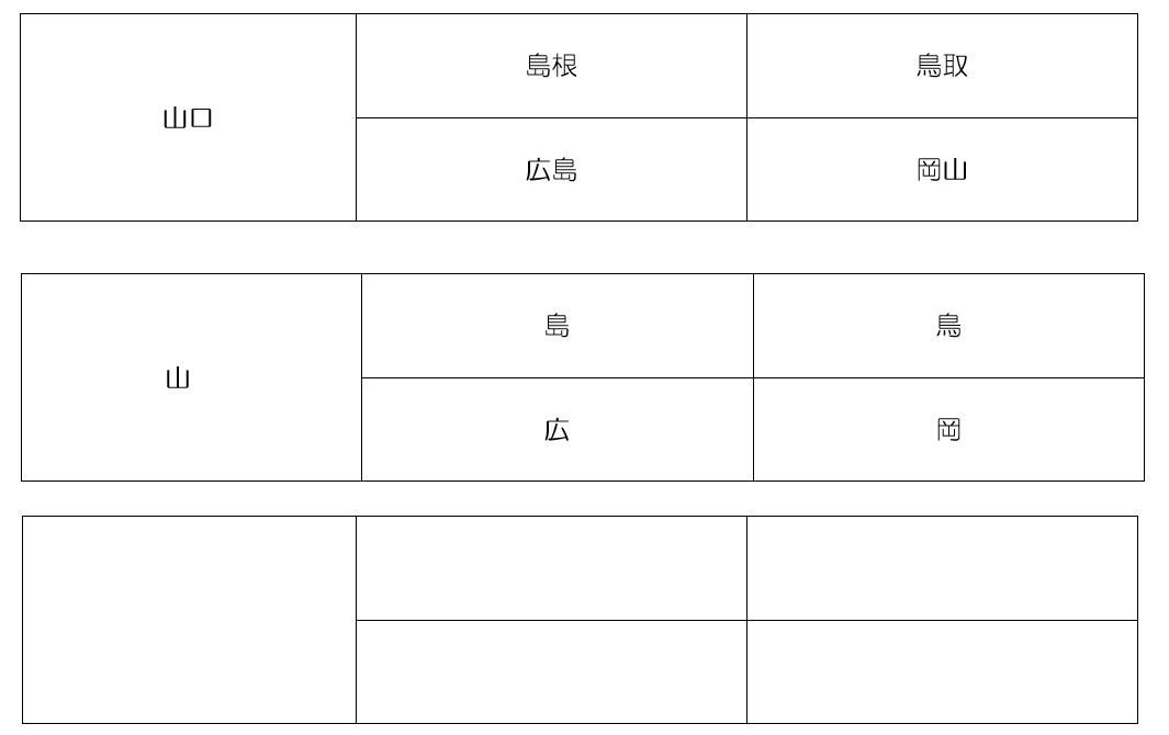 【漢字】と【都道府県】の覚え方8
