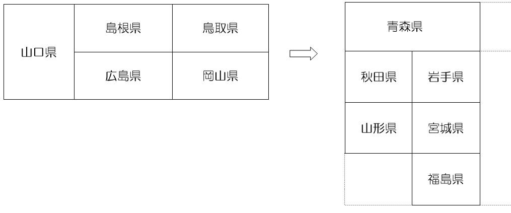 【漢字】と【都道府県】の覚え方9