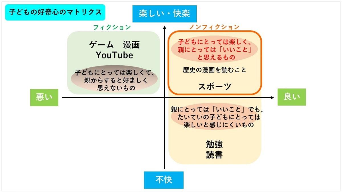 宝槻泰伸先生インタビュー_学びへの好奇心の高め方02n