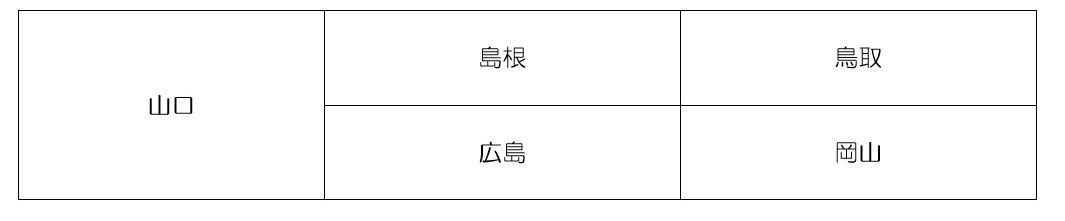 山口、島根、広島、鳥取、岡山と書かれた簡単な地図