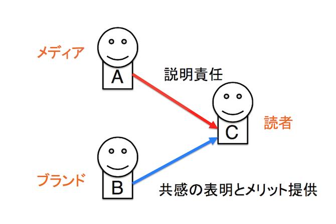 slide-h