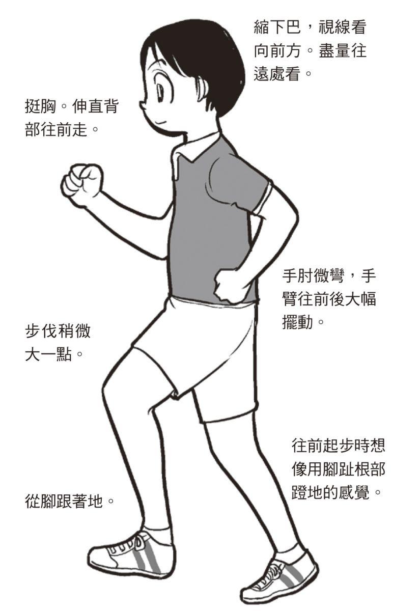 健走是最輕鬆的燃脂有氧運動。
