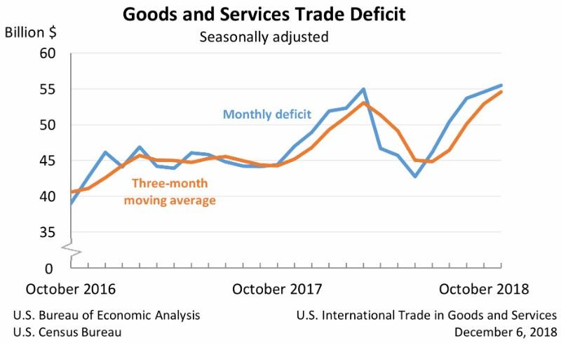 美股低點已現?專家:關注中美貿易戰和川普