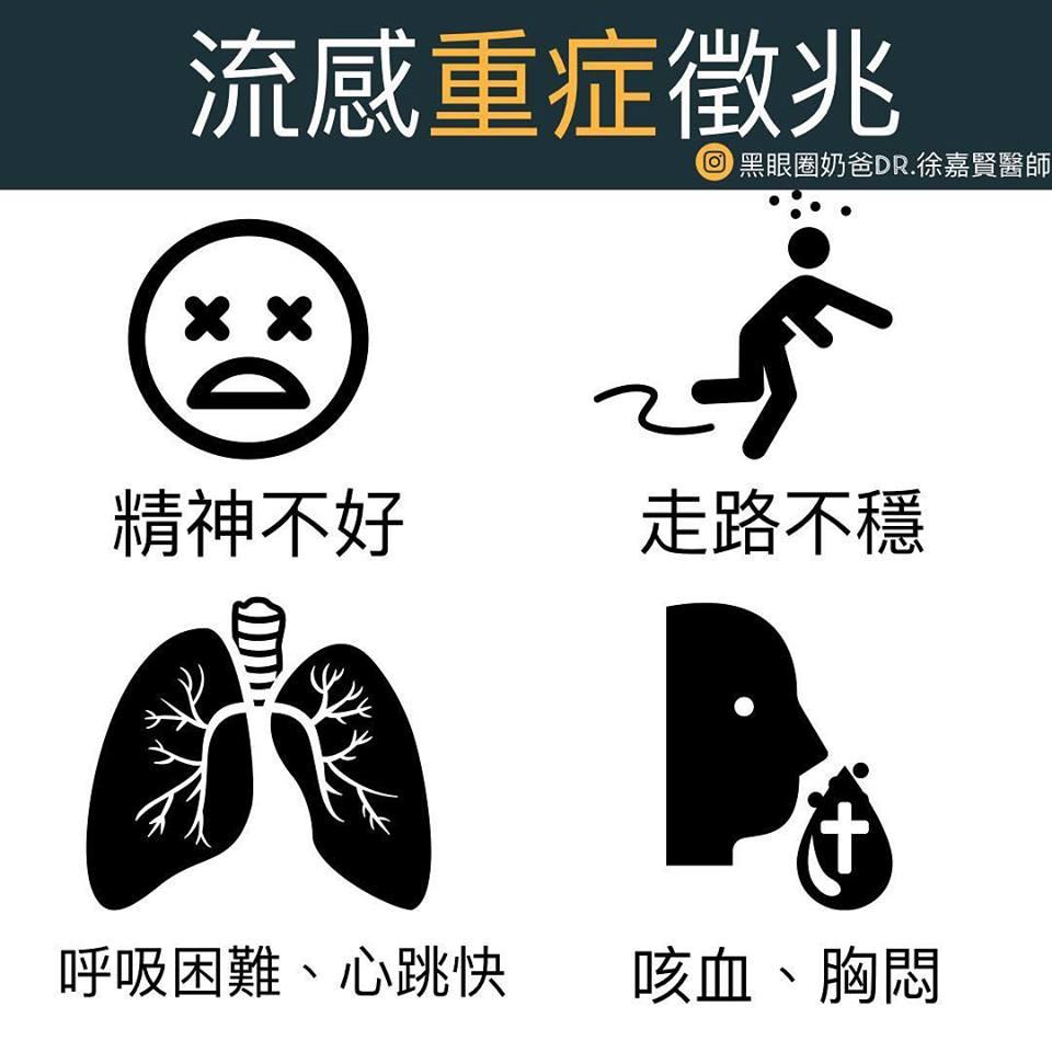 流感疫情添6死!一張圖看懂重症前兆
