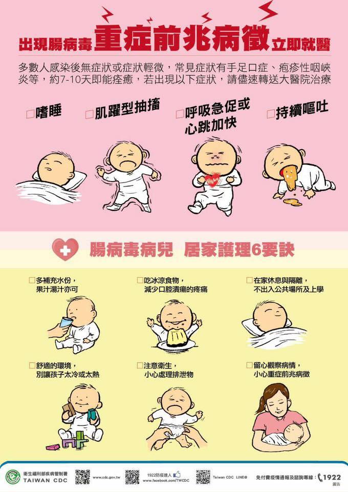 腸病毒初期症狀似感冒 嬰幼兒發燒要小心