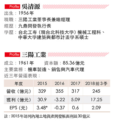 吳清源、三陽工業