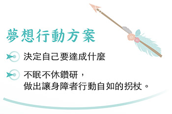 徐中雄夢想行動方案