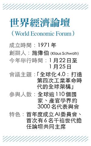 世界經濟論壇