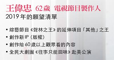 王偉忠To-Do List