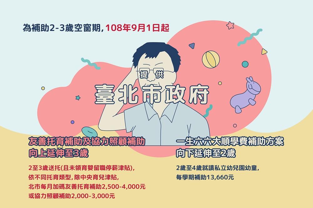 台北市針對2至3歲幼兒給予加碼補助。圖/「我是台北人」臉書。