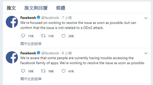 臉書官方在推特發文已努力排除當機中。