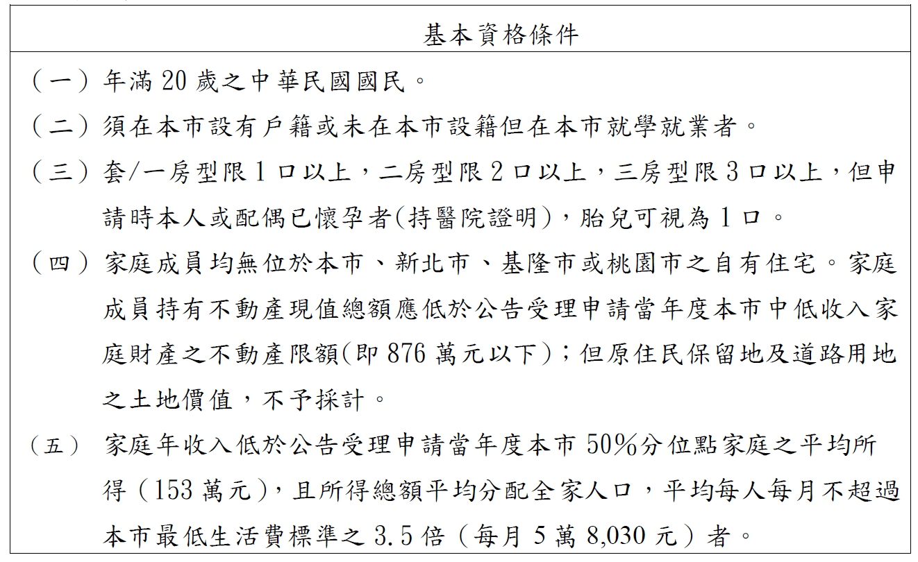 申請「東明社會住宅」之五大基本資格條件。圖/台北都發局官網。
