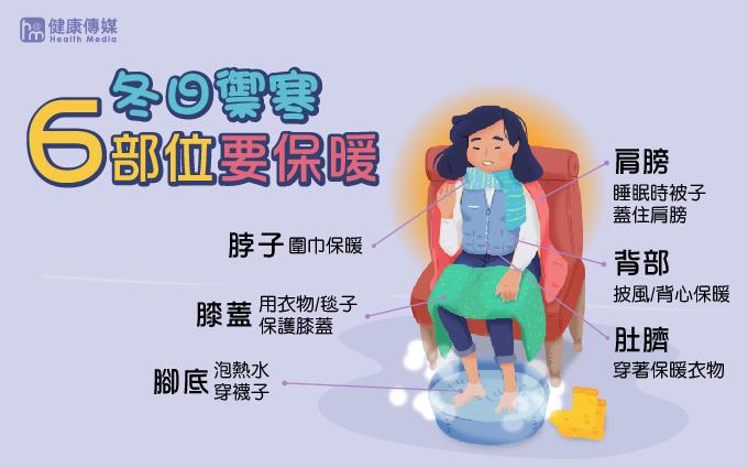 低溫也不怕身體受寒感冒! 6個部位優先保暖