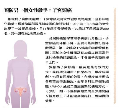 預防另一個女性殺手子宮頸癌
