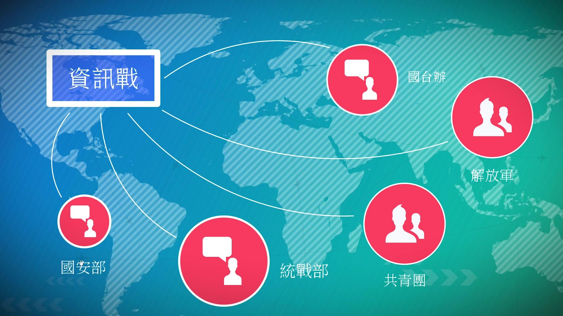 沈伯洋解析中共對台灣資訊戰的五種線路