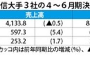 【シンガポール】通信3社決算、シングテルは減収減益[IT](2018/08/10)