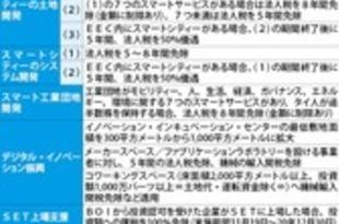 【タイ】BOIが新たな投資振興策、HV生産も認可[経済](2018/11/20)
