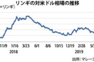 【マレーシア】1ドル=4.2225リンギ、22カ月ぶり安値続く[金融](2019/09/04)