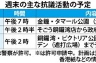 【香港】国慶節などにデモ計画、民主派団体[社会](2019/09/27)