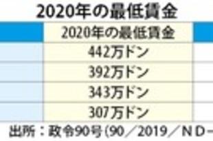 【ベトナム】20年の最賃は上昇率5.5%、政令90号公布[経済](2019/11/20)
