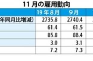 【韓国】日医工出資のバイオ製薬社、ユニコーンに[医薬](2019/12/12)