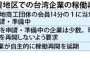 【台湾】300社が中国工場の再開延期[経済](2020/02/12)