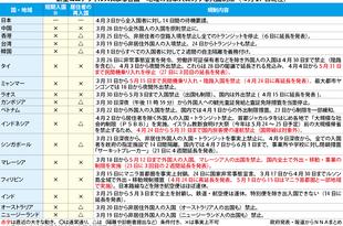 【日本】(表)新型コロナによる日本人入国規制(27日)[社会](2020/04/28)