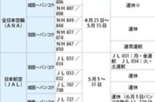 【タイ】全日空と日航、5月までタイ便を運休・減便[運輸](2020/04/14)