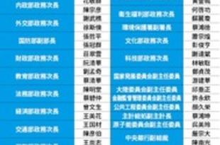 【台湾】台湾の新内閣人事が発表、新任は11人[政治](2020/05/20)