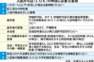 【タイ】日本発の外国人専用便を運航[社会](2020/07/20)