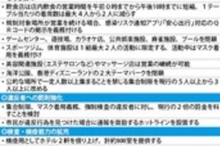 【香港】飲食と集まり「2人まで」に[社会](2020/12/01)