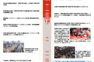 【中国】【6000号特集】感染発覚から1年[社会](2020/12/04)