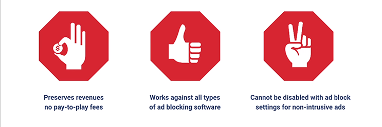 Anti AdBlocking