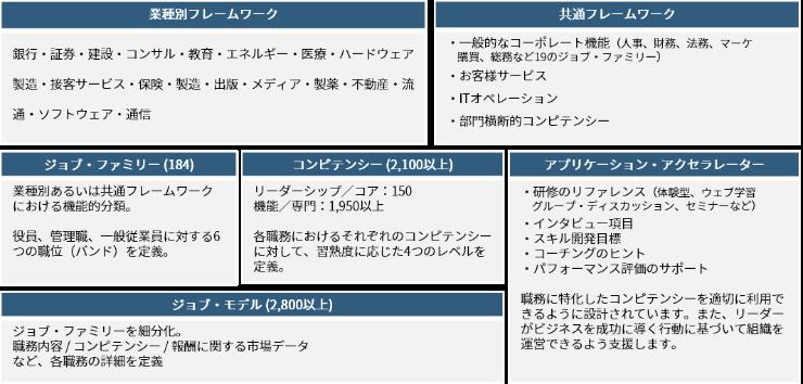 IBM_Cornerstone_3