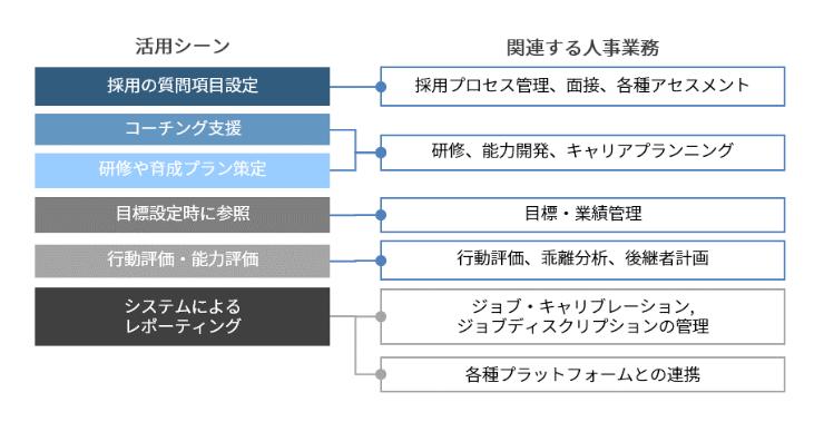 IBM_Cornerstone_9